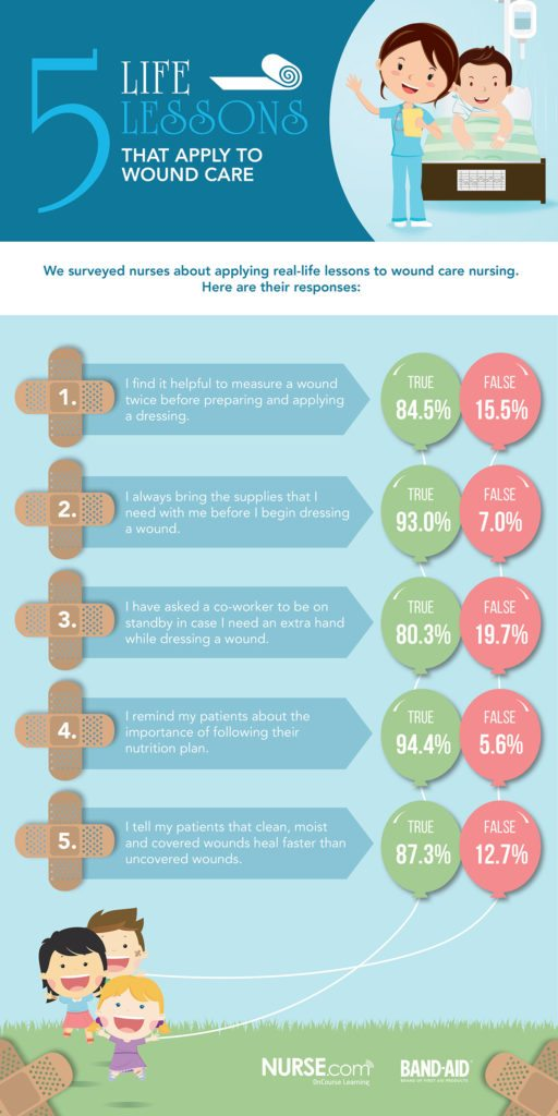 BandAid_SurveyResults_Infographic_R